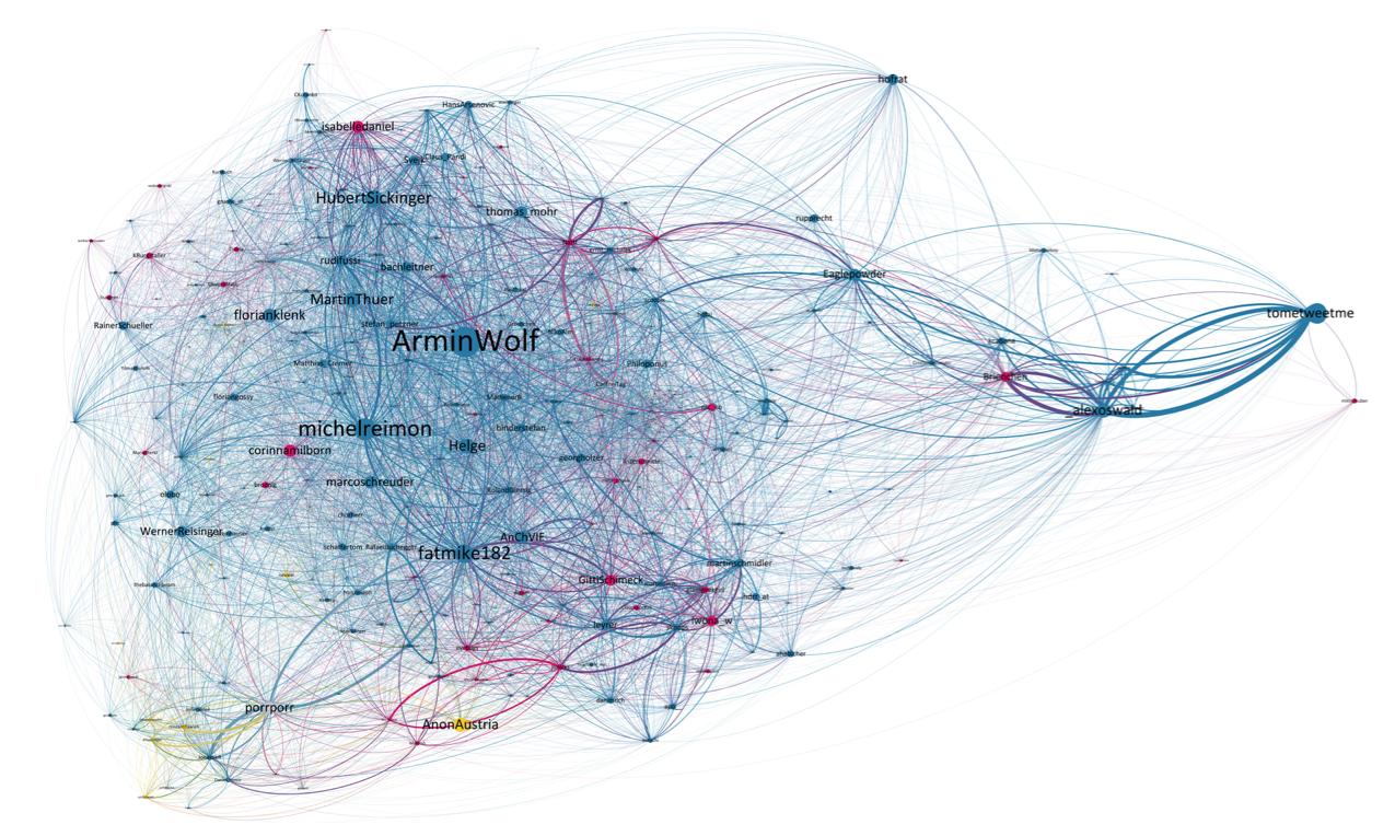 Gesamtnetzwerk Gender (CC-BY-SA; aus: Ausserhofer, Maireder, Kittenberger (2012): Twitterpolitik. Netzwerke und Themen der politischen Twittershäre in Österreich.)