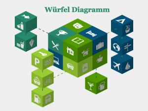 Grafik: 3D Würfel mit verschiedenen Icons