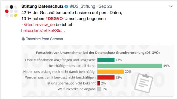 Tweet der Stiftung Datenschutz