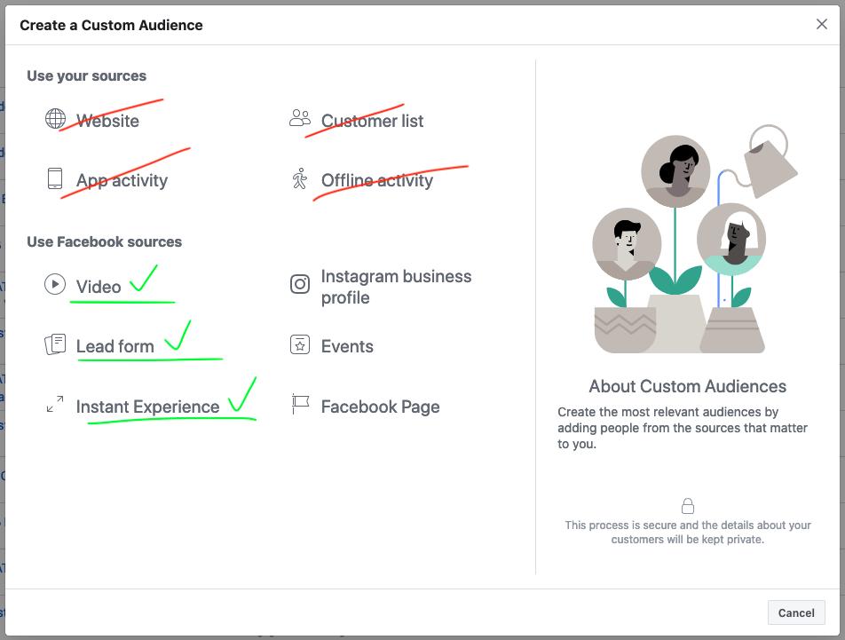 Marketing ohne Facebook Pixel: Menu von Facebook zur Erstellung von Custom Audiences mit verschiedenen Datenquellen zur Auswahl