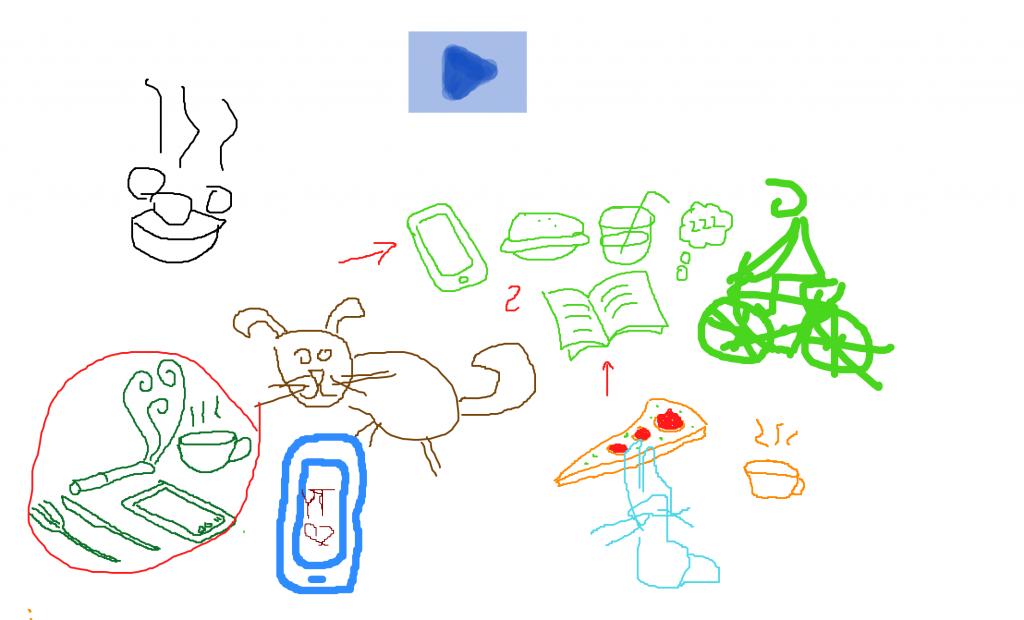 Screenshot Whiteboard mit Zeichnungen dazu, was alle in der Mittagspause im Home aus dem Workshop bewegte agile online Methoden Office machen